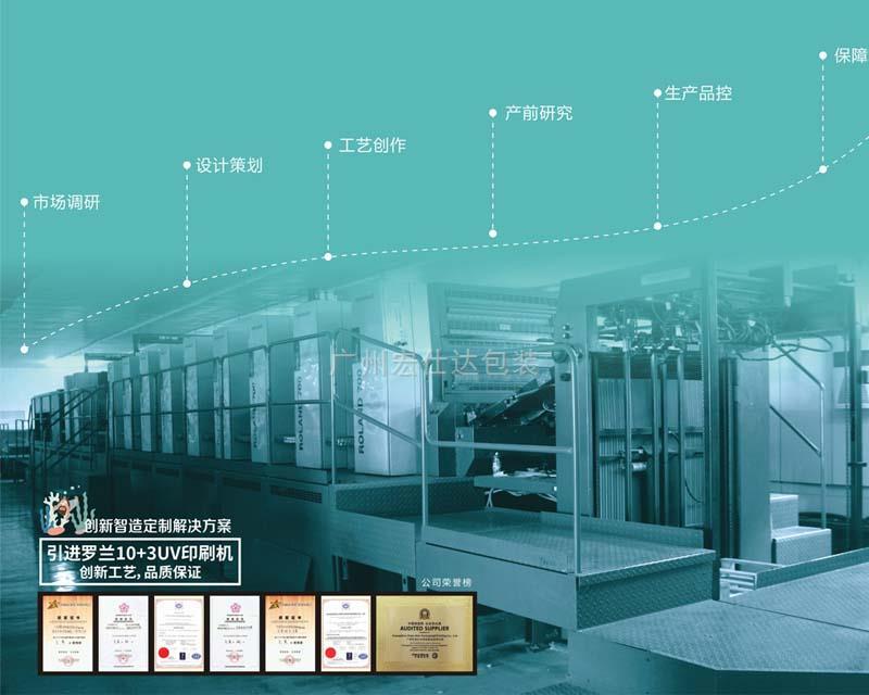广东10+3UV印刷多少钱?这样的包装盒印刷厂家在哪里呢?
